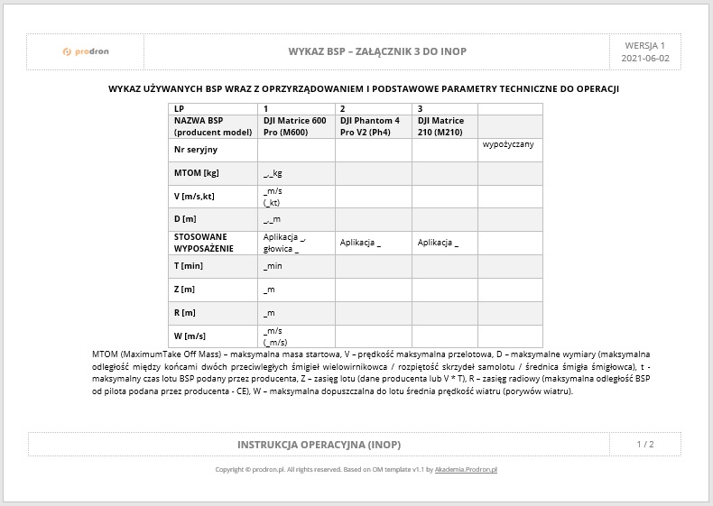 Instrukcja operacyjna operatora drona - wykaz BSP